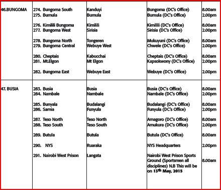 Kenya Prisons Service Recruitment 2016