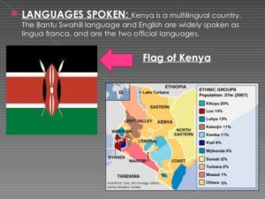 Kenya Language - Languages Spoken in Kenya