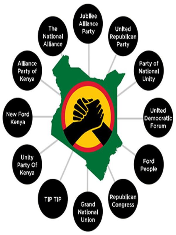 Jubilee Party - Tuko Pamoja